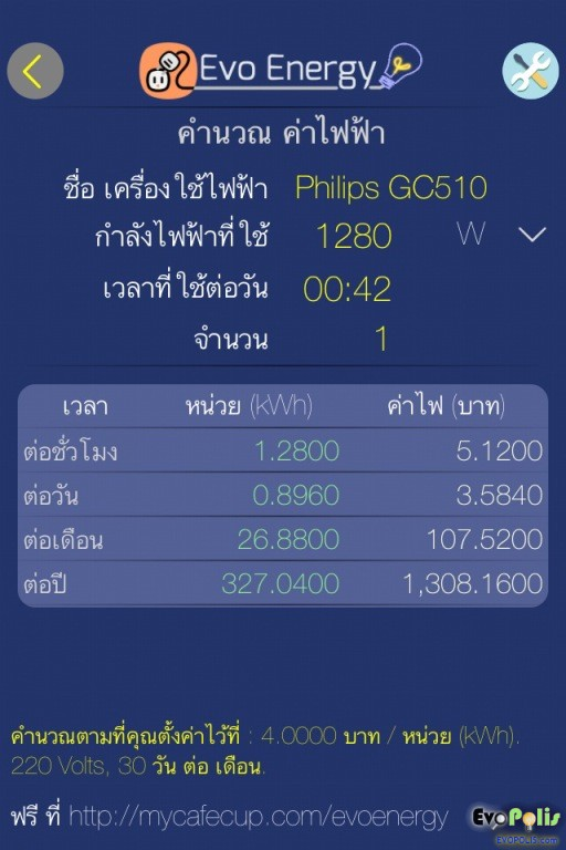 EvoEnergy-Philips-GC510